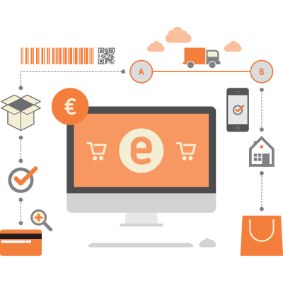 Nous expertise in Magento eCommerce platform